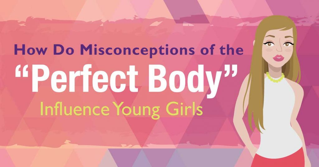 How Do Misconceptions Of The Perfect Body Type Influence Girls - Infographic