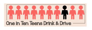 One-in-ten-teens-drink-and-drive